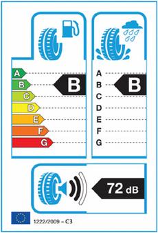 Energetický EU štítek